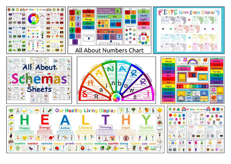 Displays, Posters & Charts
