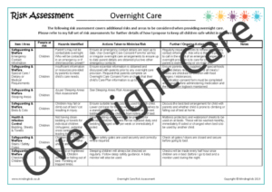 Overnight Care Risk Assessment