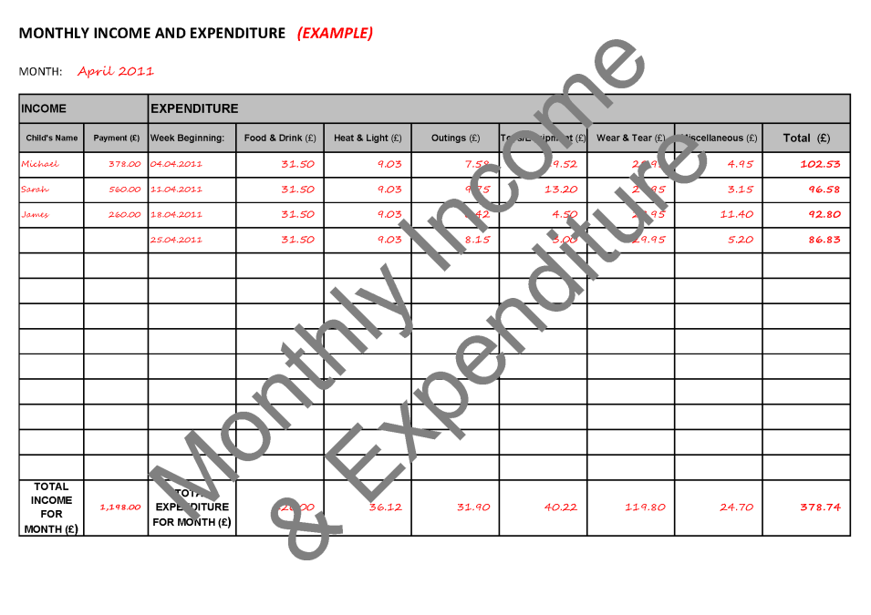 excel income and expenditure template