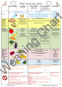 Baby-Weaning-Chart