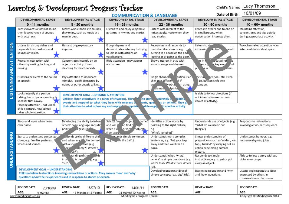Scottish Learning Amp Development Progress Tracker Mindingkids