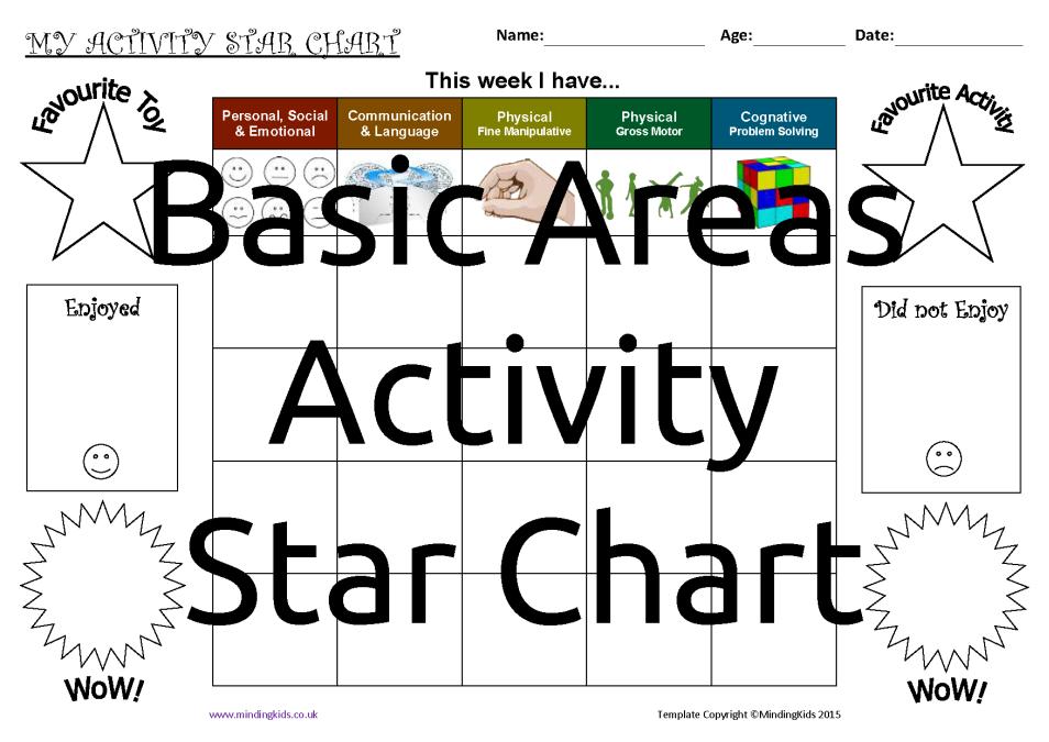 Activity Star Chart-basic areas - MindingKids