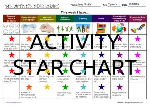 Activity Star Chart