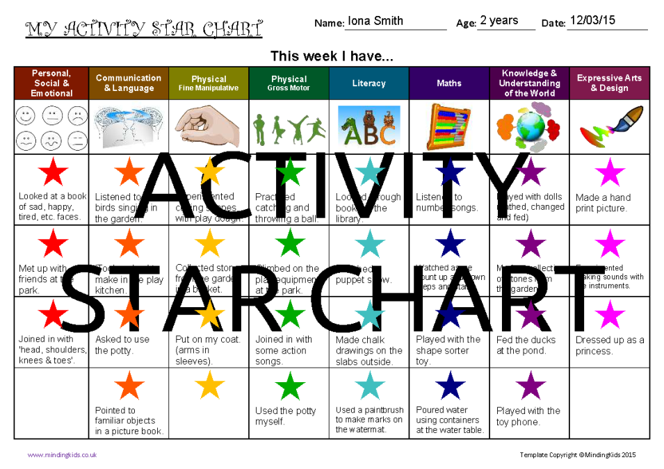 Activity Star Chart Mindingkids