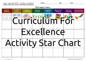 Activity Star Chart_Scotland