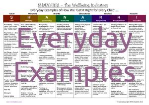 SHANARRI_everyday_examples