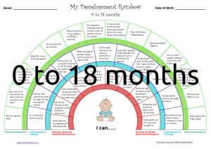 0 to 18 months_BOY