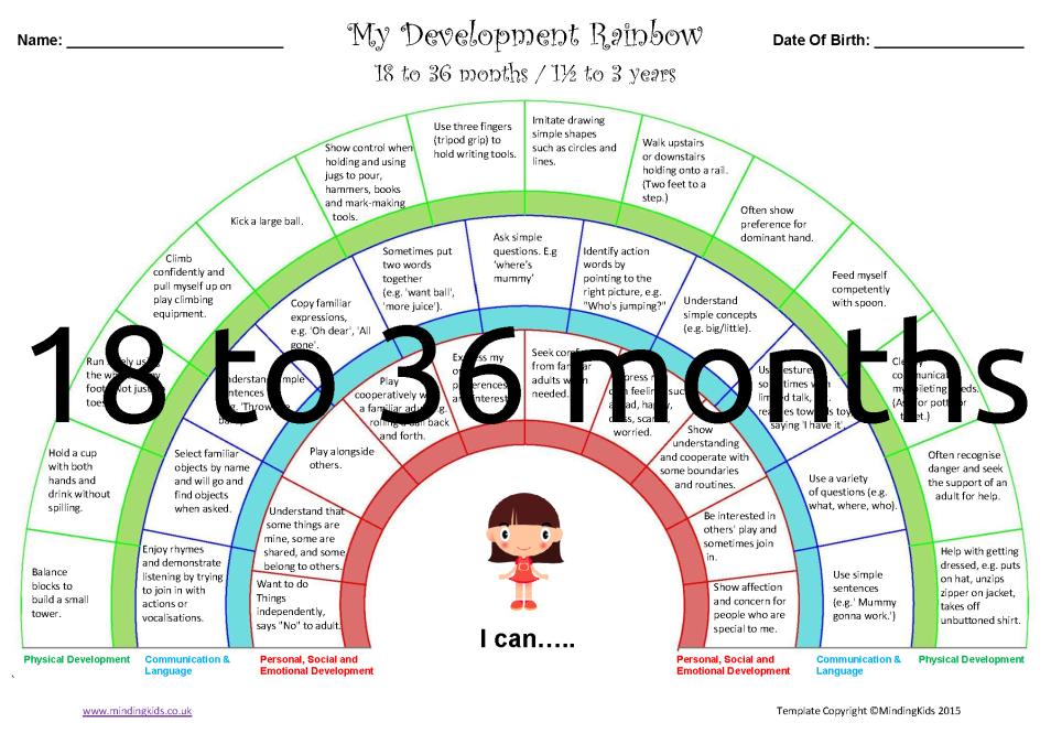 Development Rainbows (Prime Areas) - MindingKids
