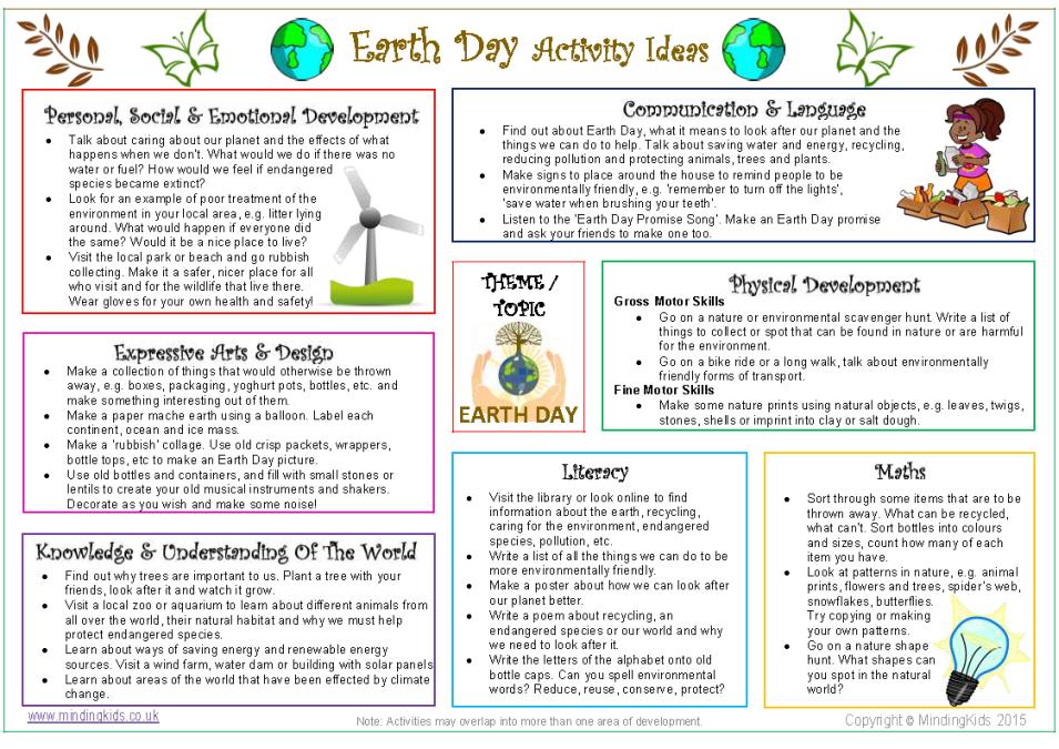 Earth Day Activity Ideas Sheet Mindingkids
