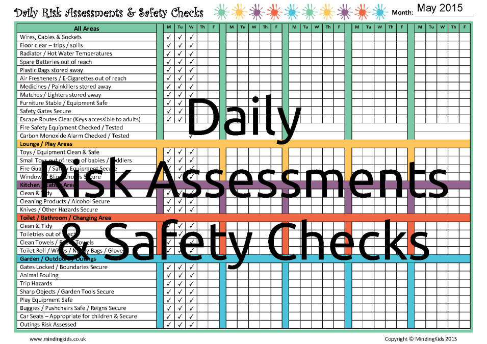 Risk Assessments Pack MindingKids