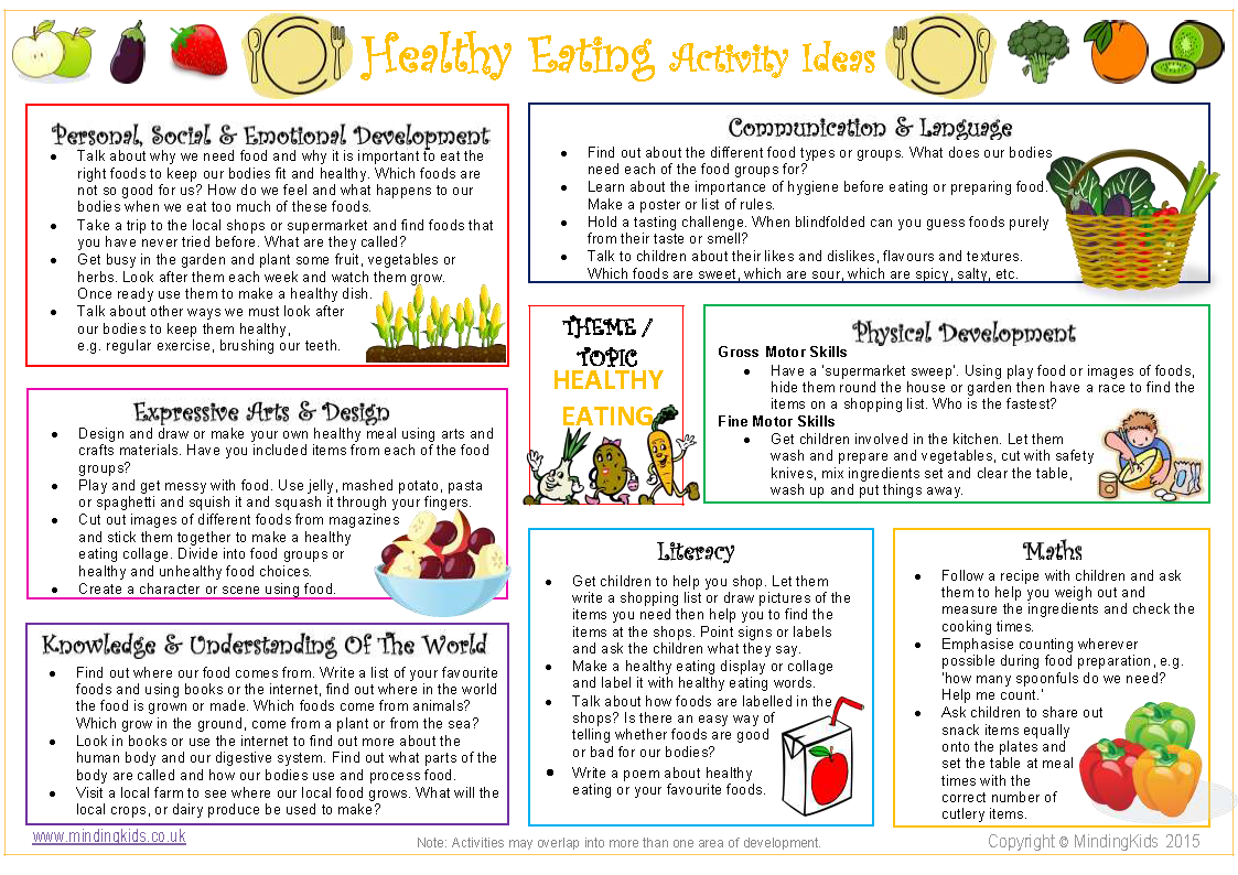 healthy eating activity ideas sheet   mindingkids