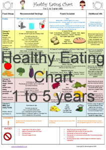 Healthy Eating Chart_1 to 5 years