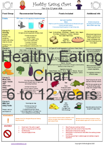 Healthy Eating Chart_6 to 12 years
