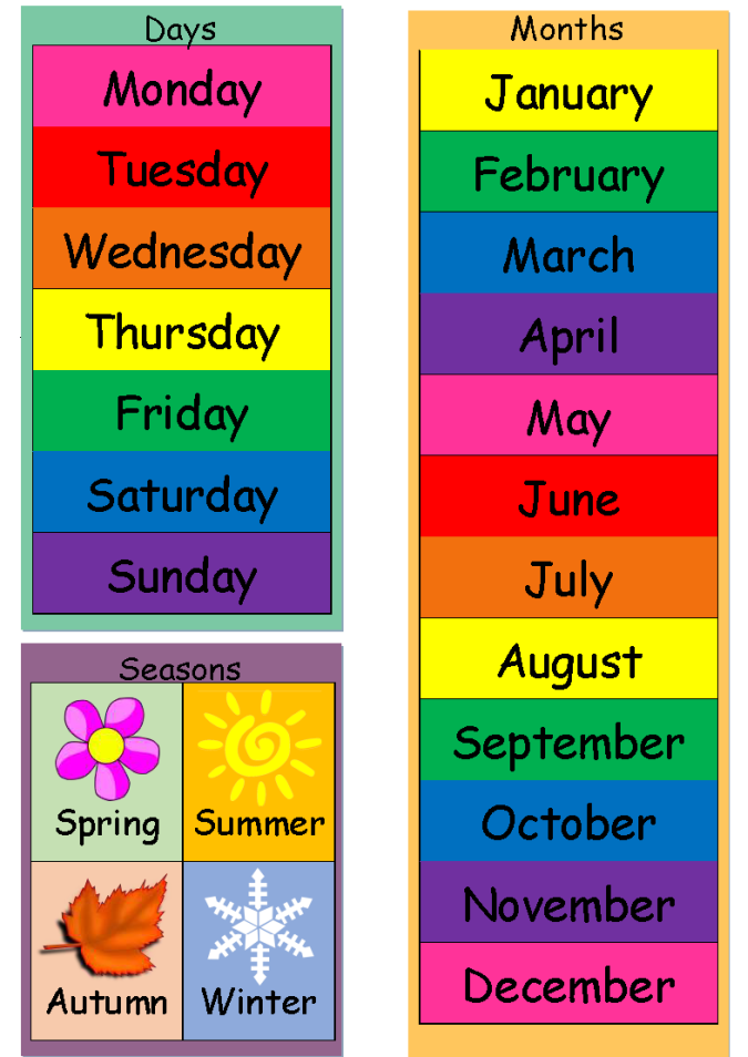 Understanding Seasons – Northern and Southern Hemisphere ... |Seasons Chart With Months