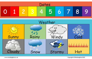 weather & numbers