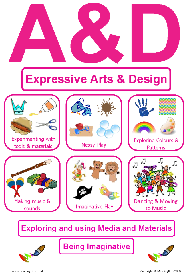 eyfs expressive arts display development learning principles mindingkids personal