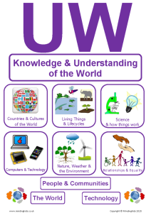 Knowledge & Understanding of the World
