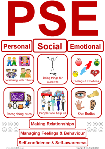 Personal, Social & Emotional