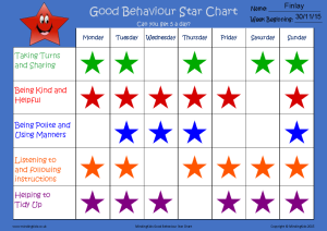 Good Behaviour Star Chart_EXAMPLE