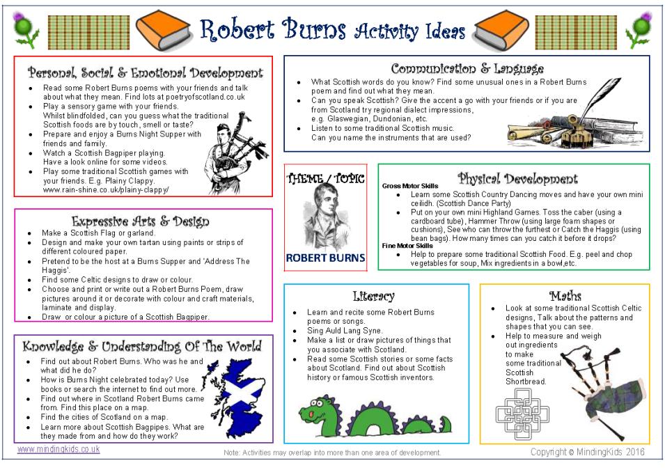 Robert Burns Activity Ideas Sheet - MindingKids