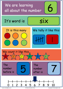 All about the number_Example