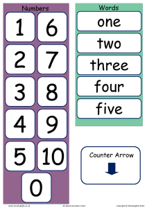 Numbers,Words,Counter_Blank