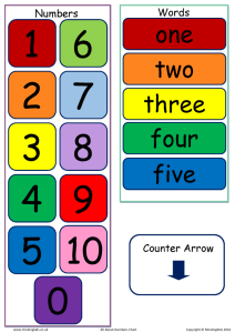 Numbers,Words,Counter_Colour