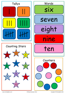 Tallys, Stars, Counters_Colour