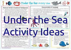 Under the Sea Activity Ideas