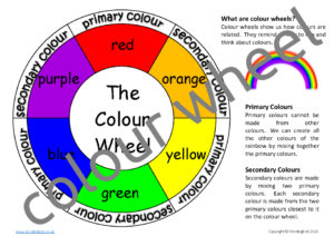 colour wheel_COLOURED