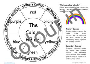 colour wheel_NAMED