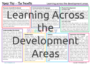 learning-areas