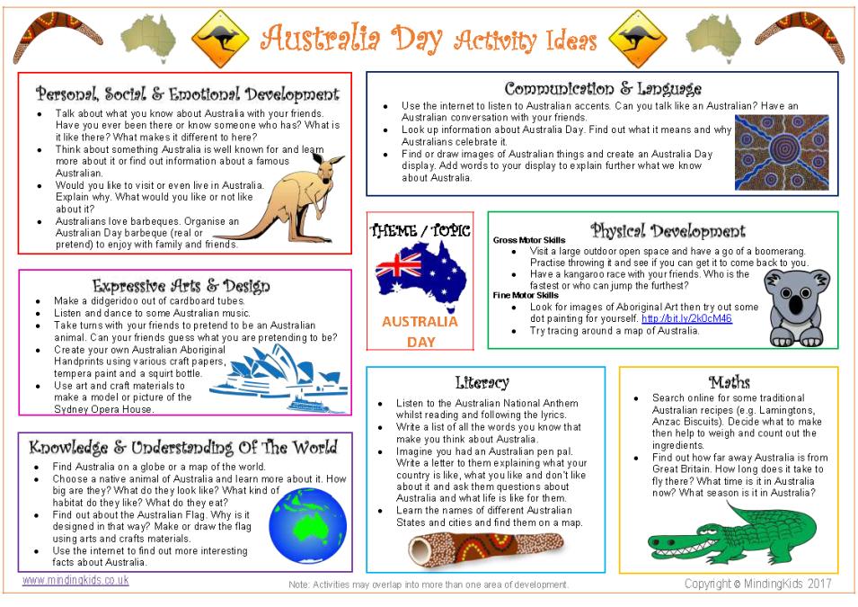 Celebrating Australia Day in a 21st Century Classroom  |Australia Day Lesson Plans