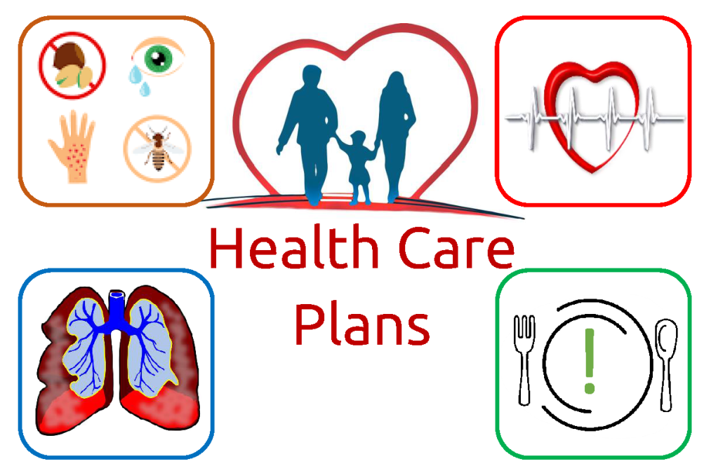 Health Care Plans >> Health Care Plans Mindingkids