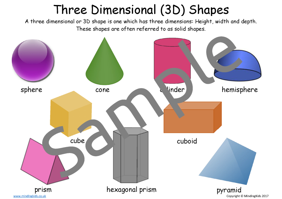 three dimensional shapes essay Learn about the different types of visual art-representational dimensional sculpture or two dimensional is perhaps the oldest of the three types of art.