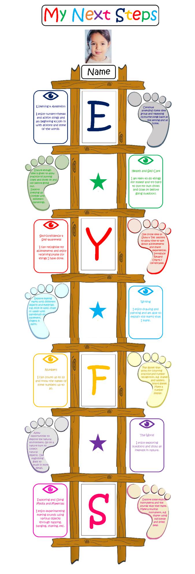 Next Steps: EYFS Next Steps Display