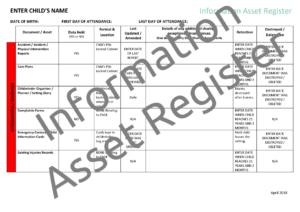 Information Asset Register - Child