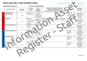 Information Asset Register - Staff
