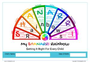 SHANARRI Rainbow Cover