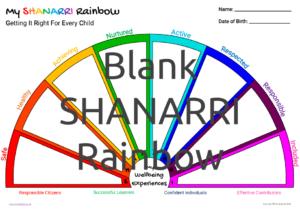 Blank SHANARRI Rainbow