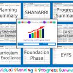 individual planning & progress summaries_advert