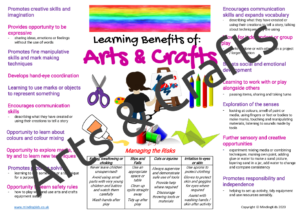 Arts & Crafts Risk / Benefits Poster