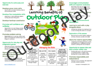 Outdoor Play Risk / Benefits Poster