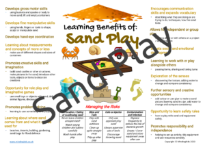 Sand Play Risk / Benefits Poster
