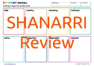 SHANARRI Review