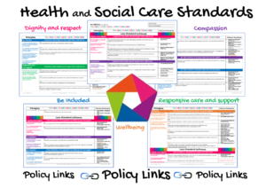 Health and Social Care Standards Policy Links
