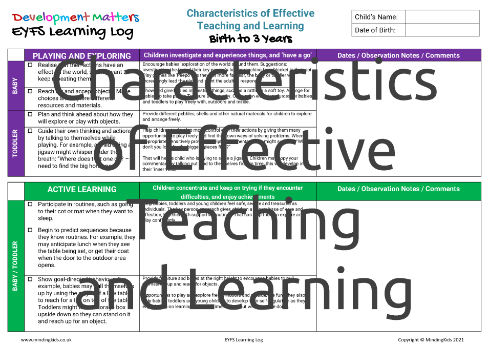 Characteristics of Effective Teaching and Learning