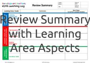 Review Summary All Aspects