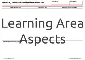 Learning Area Aspects