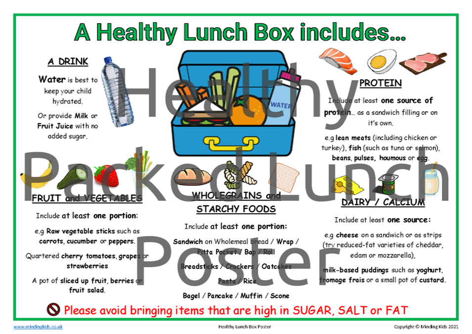 Packed Lunch Poster